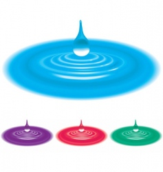 a falling drop of water vector image