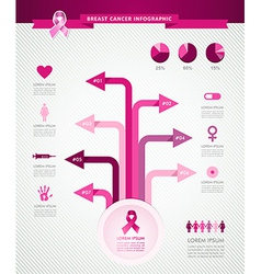 Breast cancer awareness ribbon tree infographics vector