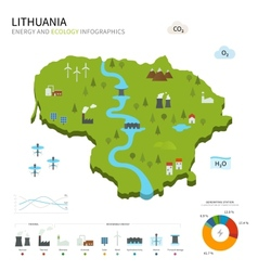Energy industry and ecology of lithuania vector