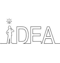 The word IDEA with a man standing in it vector image