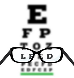 Poor eyesight diagnostic vector