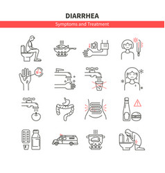 Set diarrhea monoline icons vector