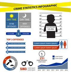 Crime statistics infographic vector