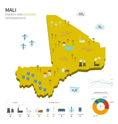 Energy industry and ecology of mali vector