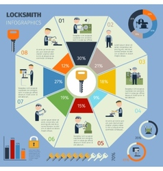 Locksmith infographics set vector