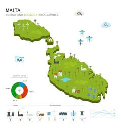 Energy industry and ecology of malta vector