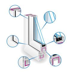 Plastic window frame profile infographic vector