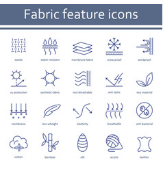 fabric feature line icons pictograms with vector image vector image