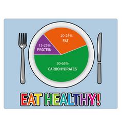 eat healthy4 vector image vector image