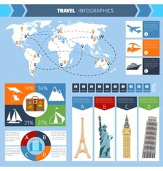 Travel infographic set vector
