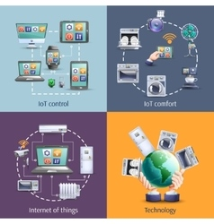 Internet of things 4 flat icons vector