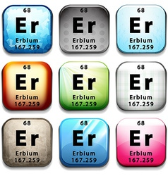 A periodic table showing erbium vector