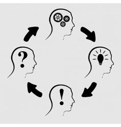 Process of human thinking vector