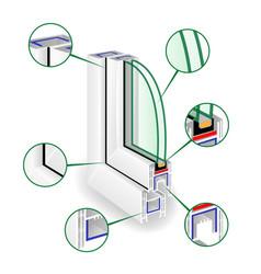 Plastic profile frame window infographic vector