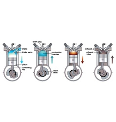 Four stroke combustion engine vector