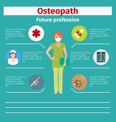 Future profession osteopath infographic vector