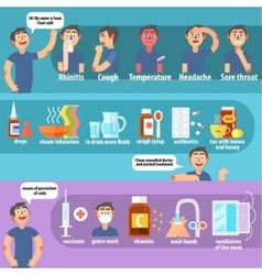 Cold symptoms treatment and prevention vector