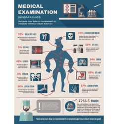 Medical examination infographic vector