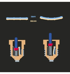 Bimetallic fuse-machine device vector
