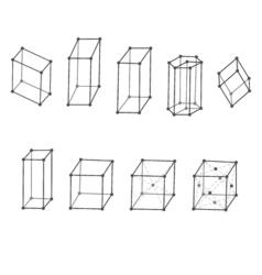 Types crystal lattices vector