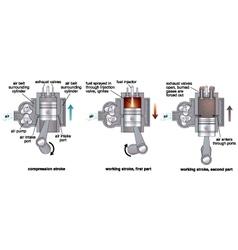 Diesel two stroke cycle vector