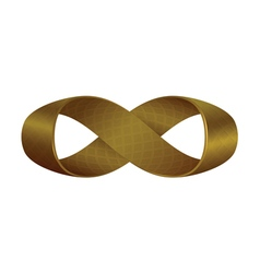 Mobius band with 360 degrees rotation vector