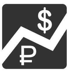 Rouble and dollar finances icon vector