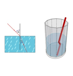 Light refraction at the transition from one medium vector image