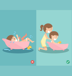 right and wrong ways for bathing your baby safely vector image
