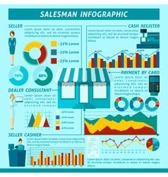 Salesman infographics set vector