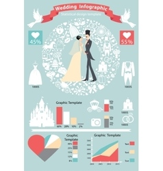 Wedding infographics setretro bridegroomicons vector