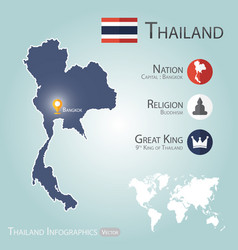 Thailand infographics map vector