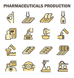 Pharmacy manufacture vector
