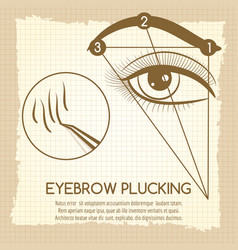 Eyebrow plucking vintage style concept vector