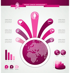Breast cancer awareness global infographics vector