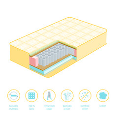 orthopedic mattress for comfortable rest vector image vector image