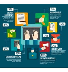 Business hands infographics vector