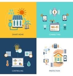 Smart house design concept flat vector