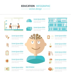 Circle education concepts with icons infographics vector