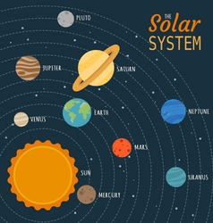 The solar system eps10 format vector
