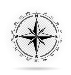 compass directions transparent background vector image