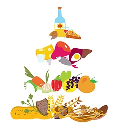 Food pyramid - healthy nutrition diagram vector image