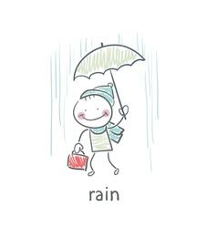 Man in rain vector