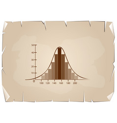 Normal distribution or gaussian bell curve on old vector