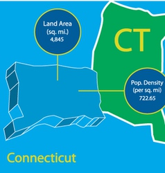 Connecticut 3D info graphic vector image