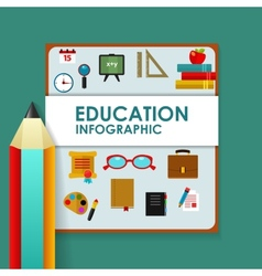 Flat online education vector image