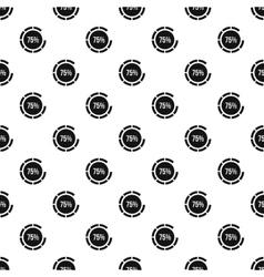 Preloader 75 percent pattern simple style vector