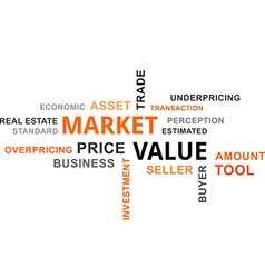 word cloud market value vector image vector image