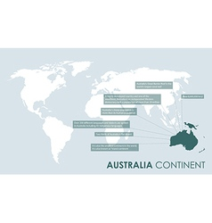 Australian continent facts vector