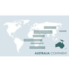 Australian continent facts vector